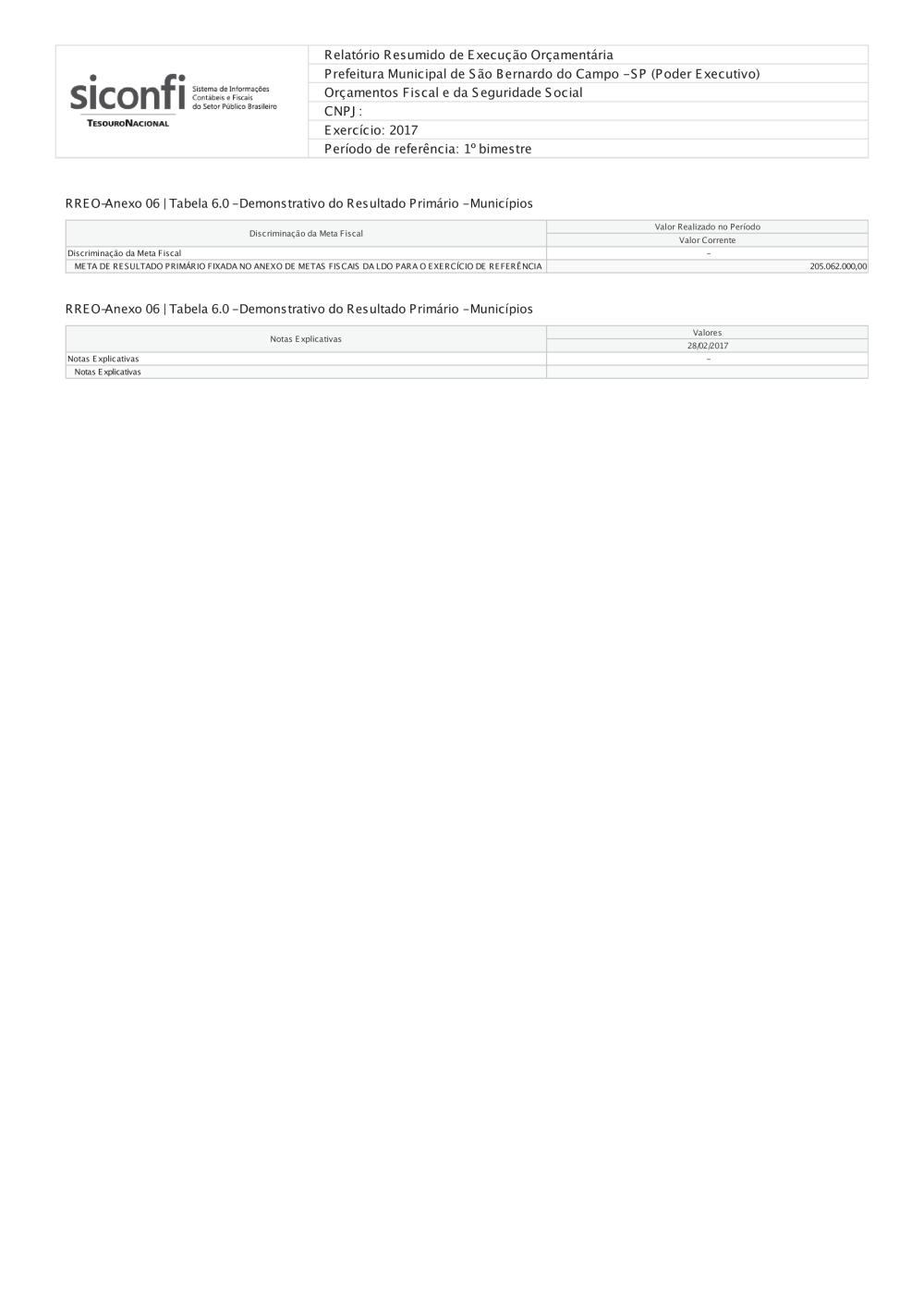 Demonstrativo do Resultado Nominal e Primário - 1º Bimestre 2017 ...